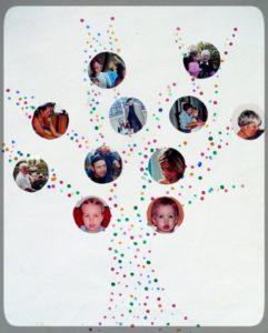 Családfa készítése gyerekekkel